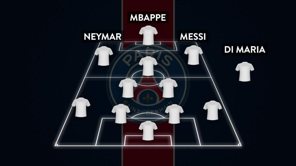 Sự lựa chọn khó khăn trong đội hình PSG